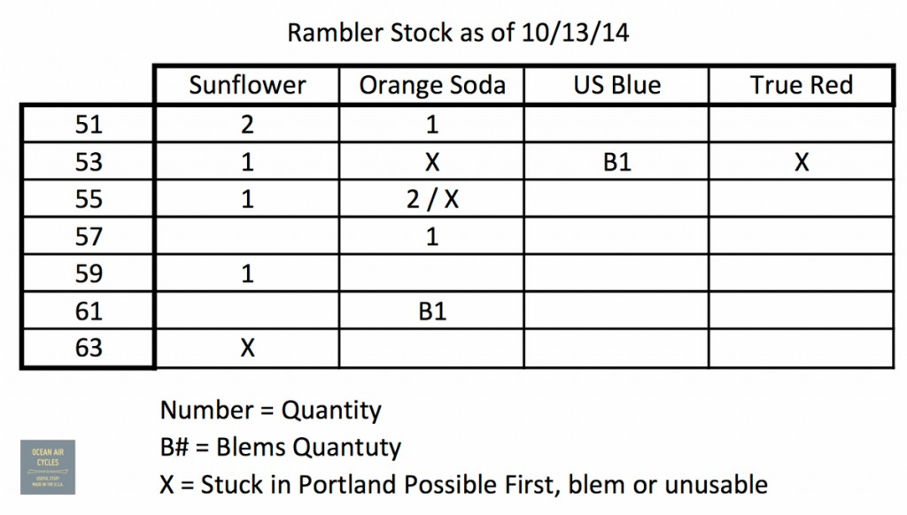 10.13 Rambler Stock2 WP-1